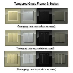 Glass frame sockets for hotels Hotel Technology International