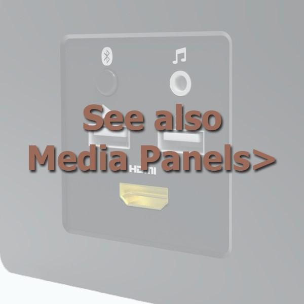 Media Panels Ad Hotel Tech